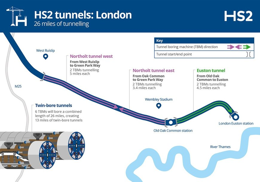HS2 awards contract for first two London tunnelling machines